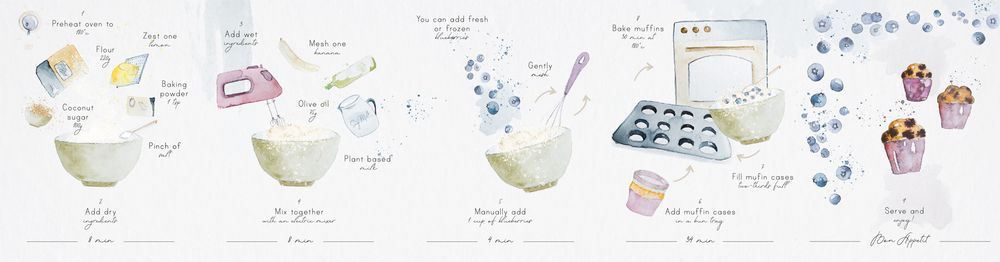 Watercolor vegan recipes for beginners