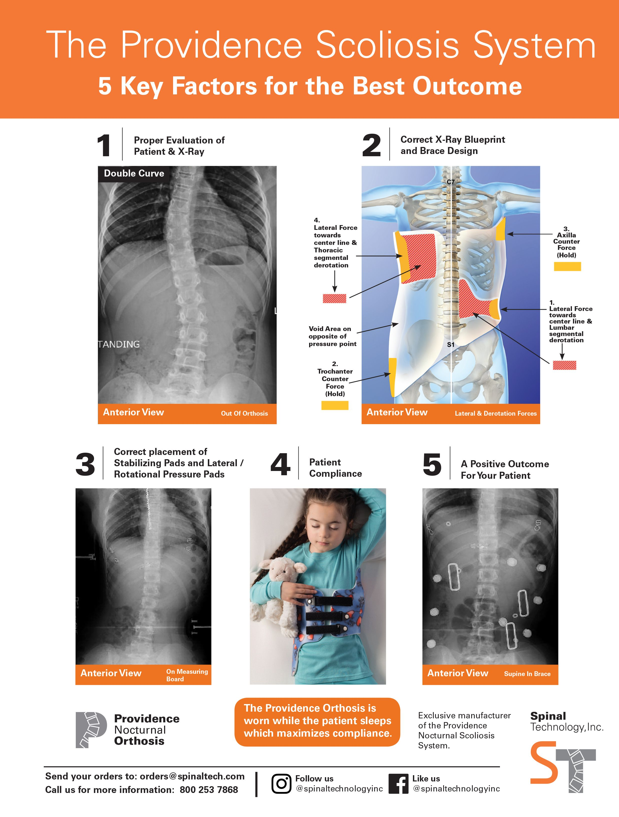 Spinal Tech ad by plymouth ma photographer heidi harting